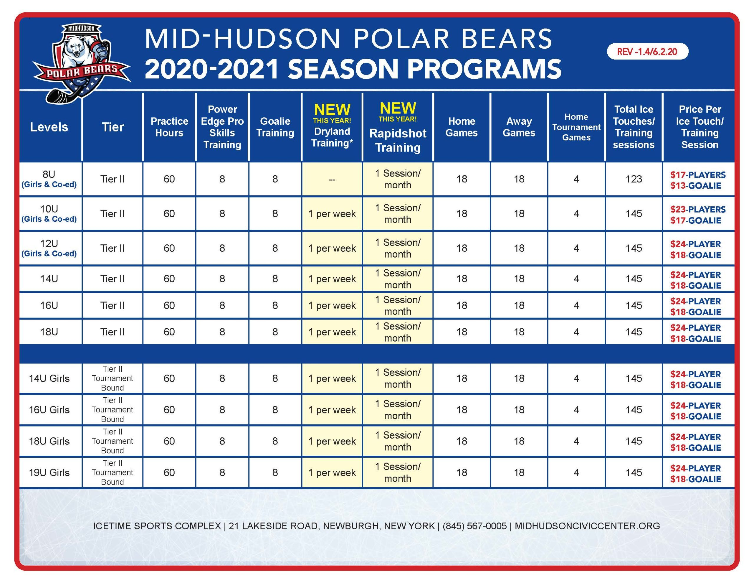 Mid-Hudson Polar Bears Registration Information